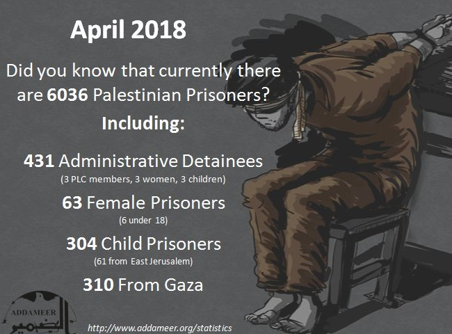 Addameer administrative detention
